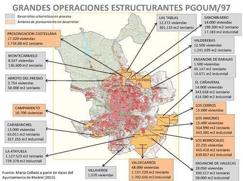 OPINION SOCIOS ASA: Turismo arquitectónico por la periferia de Madrid
