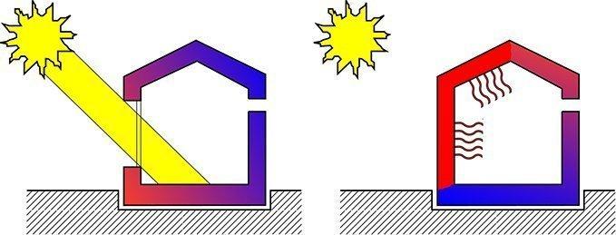 asa-blog-sostenibilidad-arquitectura-estrategias-pasivas-roberto-bosqued-11