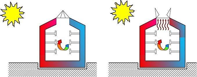 asa-blog-sostenibilidad-arquitectura-estrategias-pasivas-roberto-bosqued-13