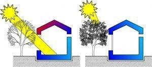 asa-blog-sostenibilidad-arquitectura-estrategias-pasivas-roberto-bosqued-14
