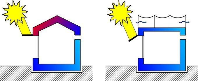 asa-blog-sostenibilidad-arquitectura-estrategias-pasivas-roberto-bosqued-15