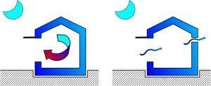 asa-blog-sostenibilidad-arquitectura-estrategias-pasivas-roberto-bosqued-17