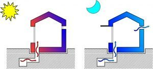 asa-blog-sostenibilidad-arquitectura-estrategias-pasivas-roberto-bosqued-20