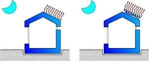 asa-blog-sostenibilidad-arquitectura-estrategias-pasivas-roberto-bosqued-23