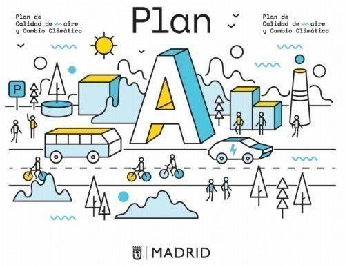 PLAN DE CALIDAD DE AIRE DE MADRID: 4 líneas de acción, 30 medidas, 13 años