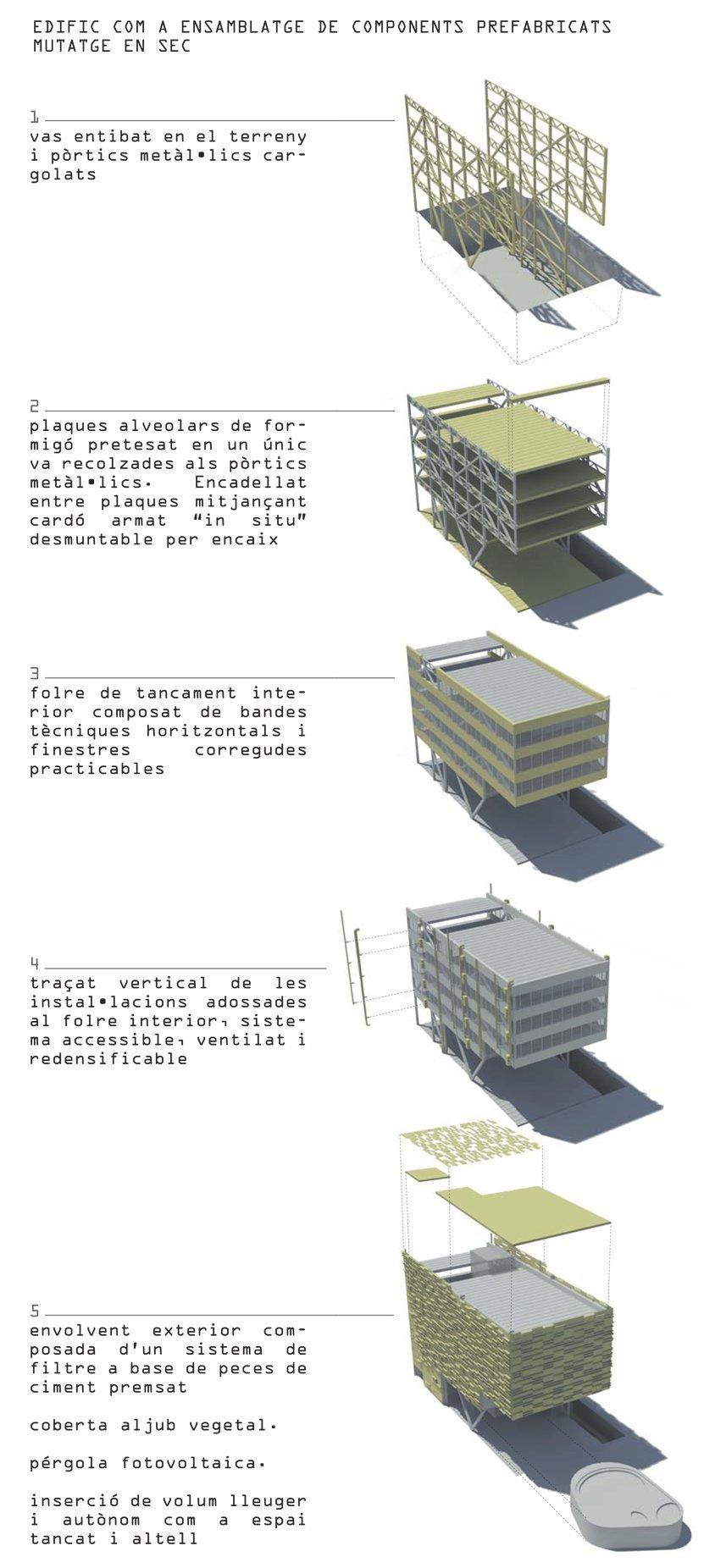 centro tecnológico leitat industrializacion