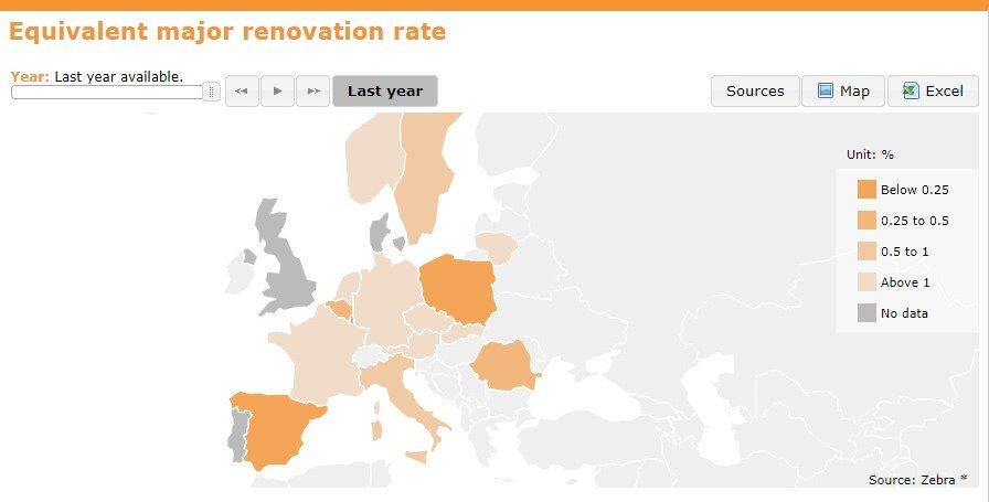 Hacia los edificios de energía casi nula y la renovación energética de Europa