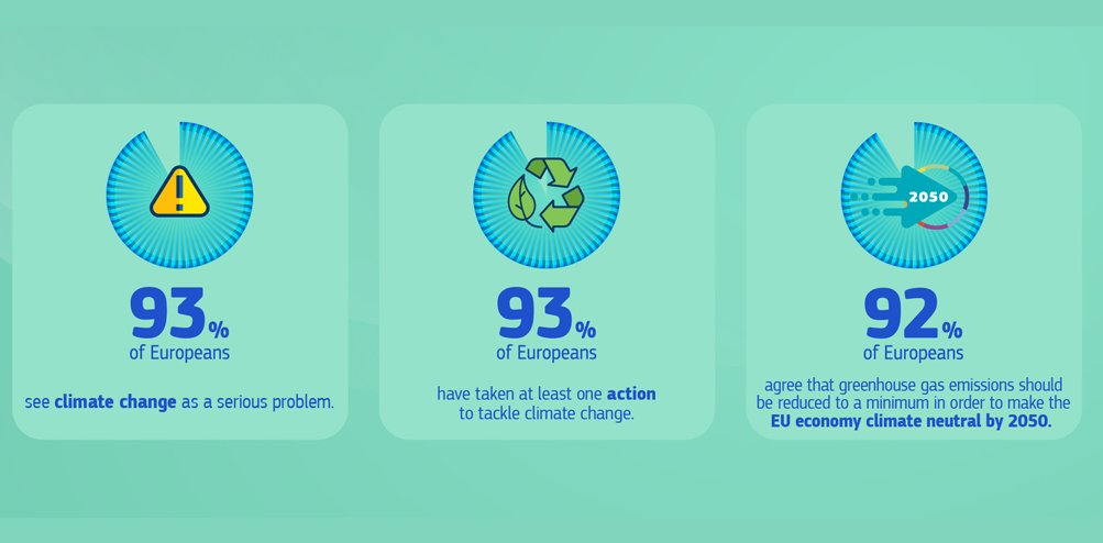 Consulta pública sobre la Estrategia de Adaptación al Cambio Climático